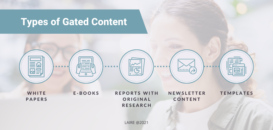 Types of gated content graphic