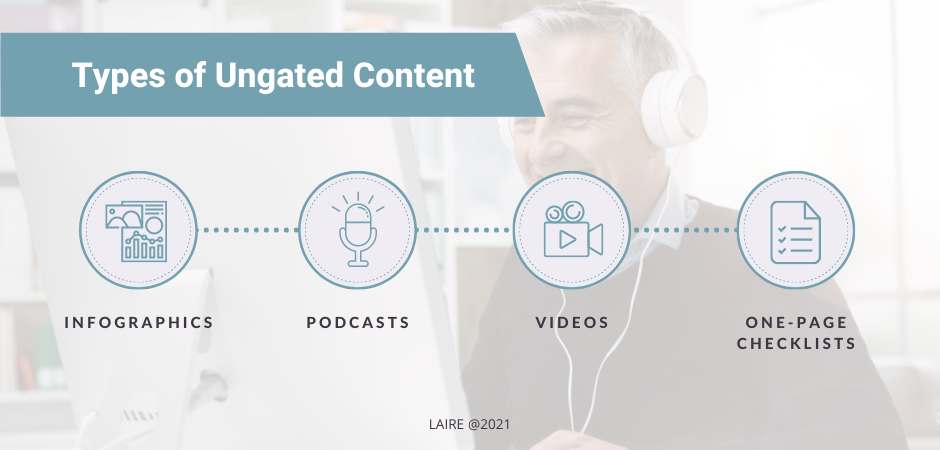 Types of ungated content graphic
