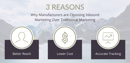 2021 Guide to Marketing for Manufacturers Graphic (1)-1
