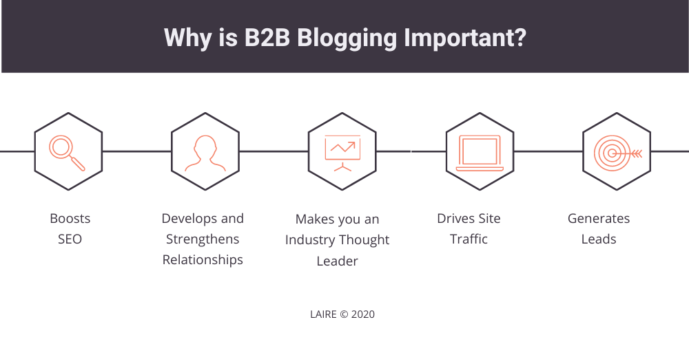 B2B Blog Graphic-1