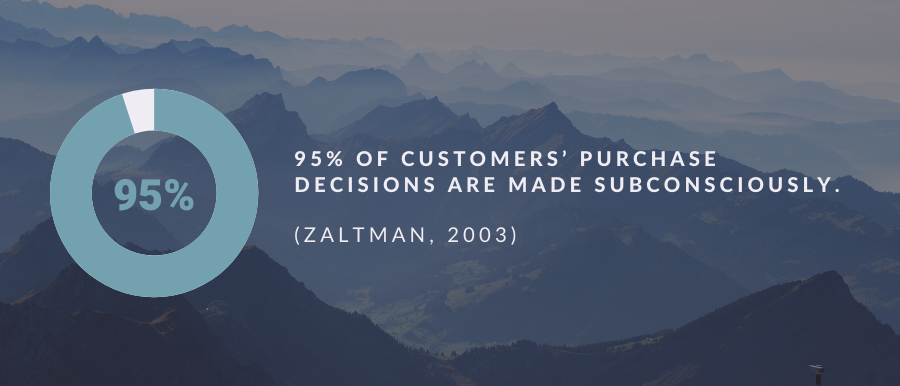 Brand Consistency Blog Graphic 1