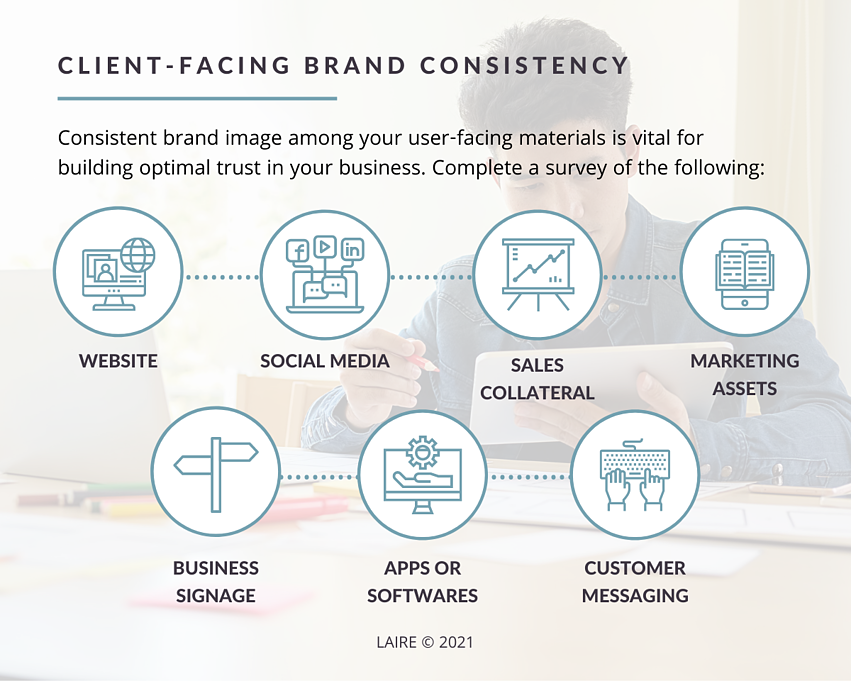 Client Facing Brand Consistency Blog Graphic