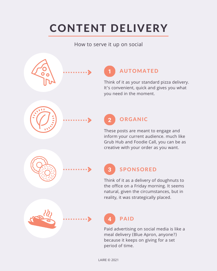 Content Delivery-LAIRE 2021 Lg (1)