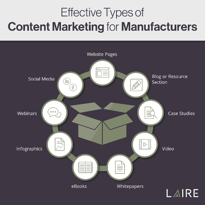 Content_Marketing Manufacturers Infographic