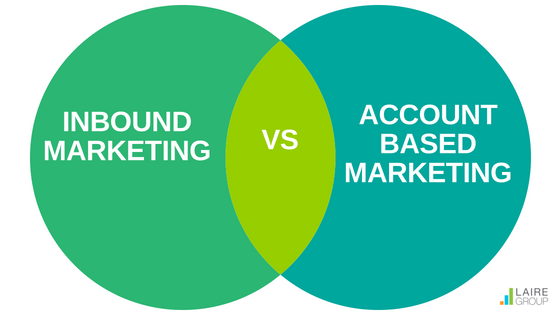 inbound-marketing-vs-account-based-marketing-image