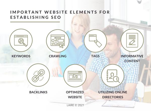 Important Website Elements for Establishing SEO