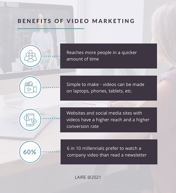 LAIRE - Benefits of Video Marketing Graphic Blog