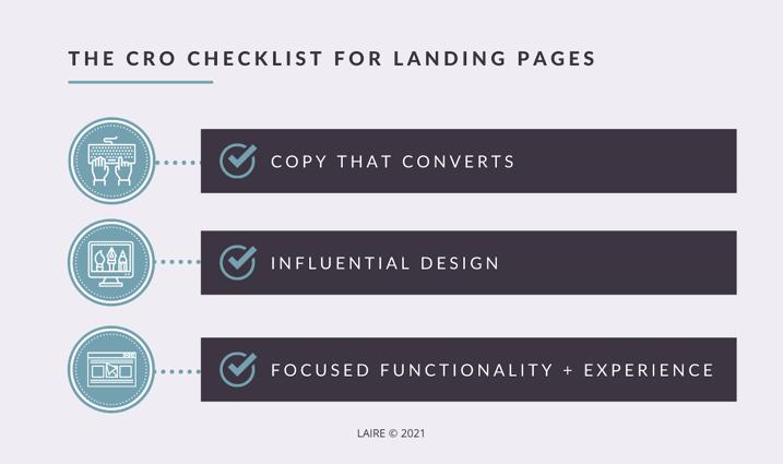 LAIRE - CRO Checklist Graphic