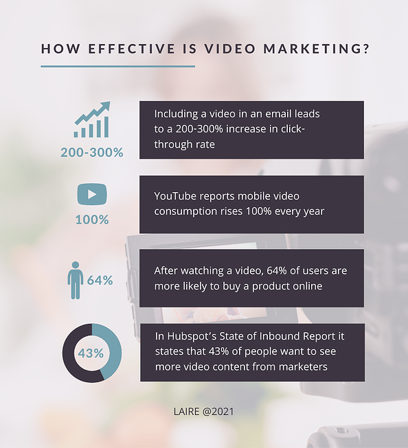 How Effective is Video Marketing Blog Image