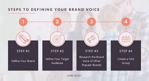 4 Steps to Defining Your Brand Voice Chart