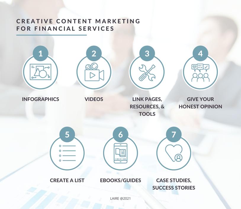 LAIRE_Financial CreativeContent Blog Graphic