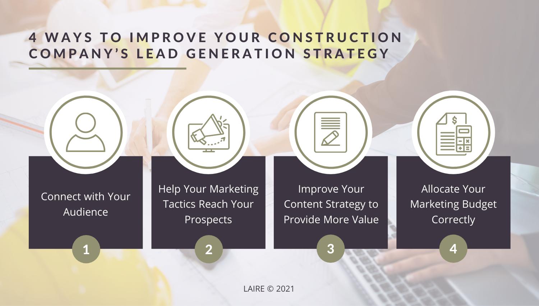 Laire - Construction Blog Graphic