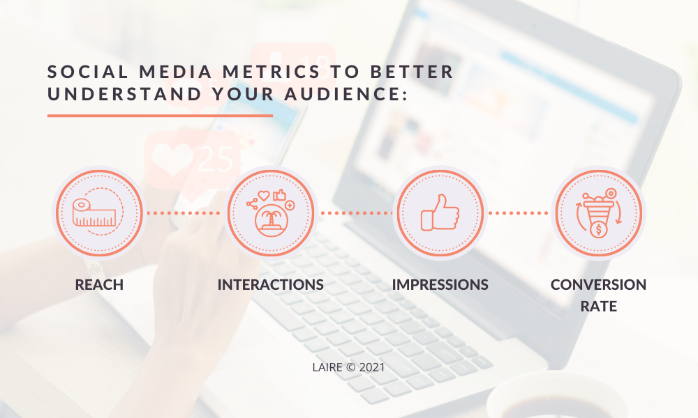 Social Media Metrics to Better Understand Your Audience