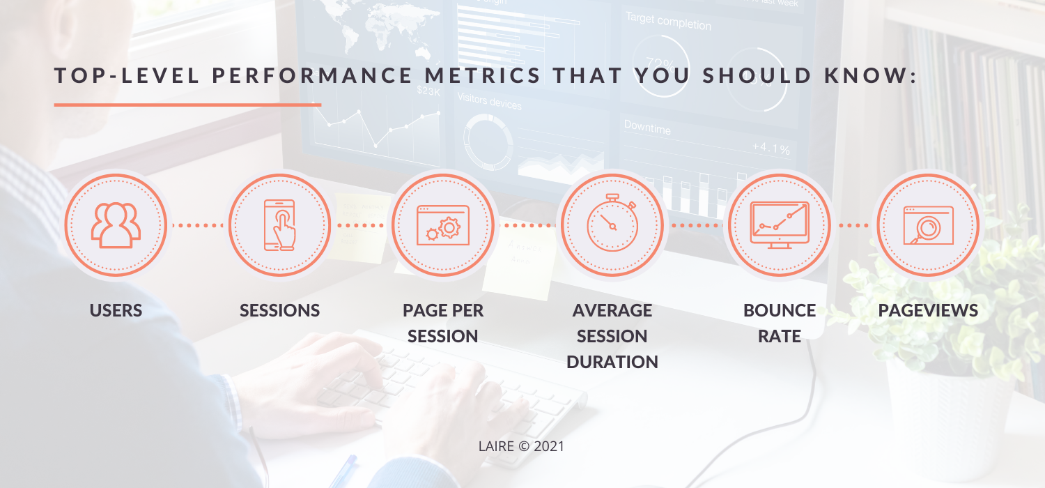 Top-Level Performance Metrics That You Should Know