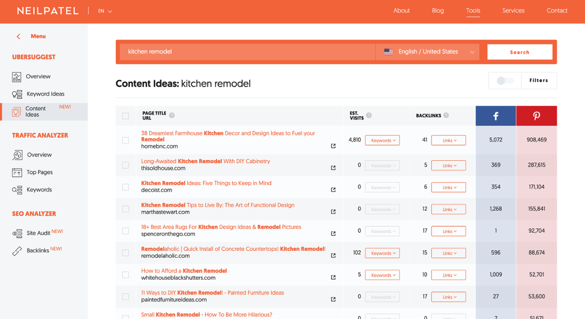 UberSuggest Content Ideas Tool | Content Marketing Strategy