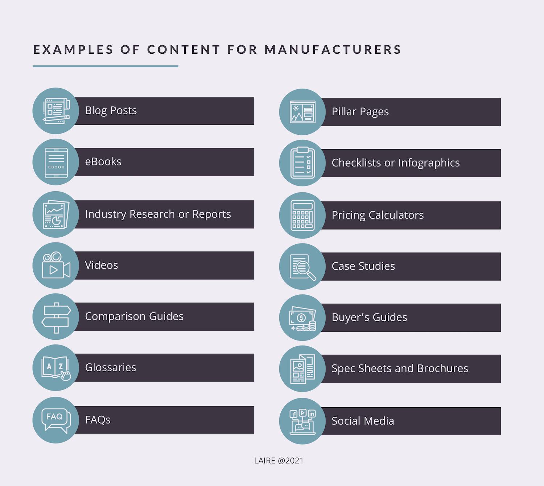 contentformanufacturers