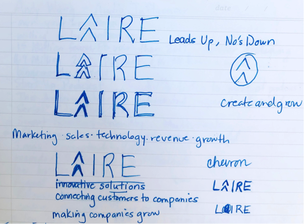 first iteration of LAIRE