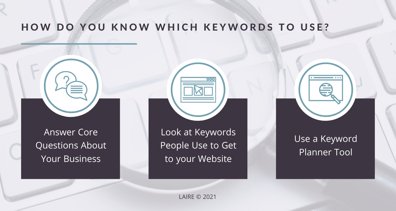 keywords blog image